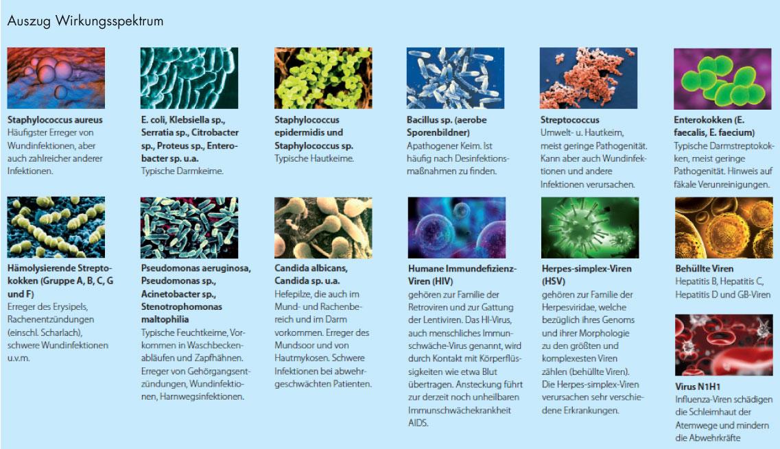 Tuberkulose Desinfektionsmittel